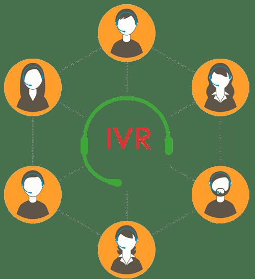 Karşılama Robotu (IVR)